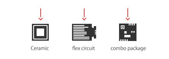 Ceramic flex circuit combo package