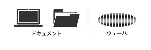 ドキュメント/相談 ウェーハ