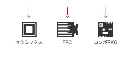 セラミックス FPC コンボPKG